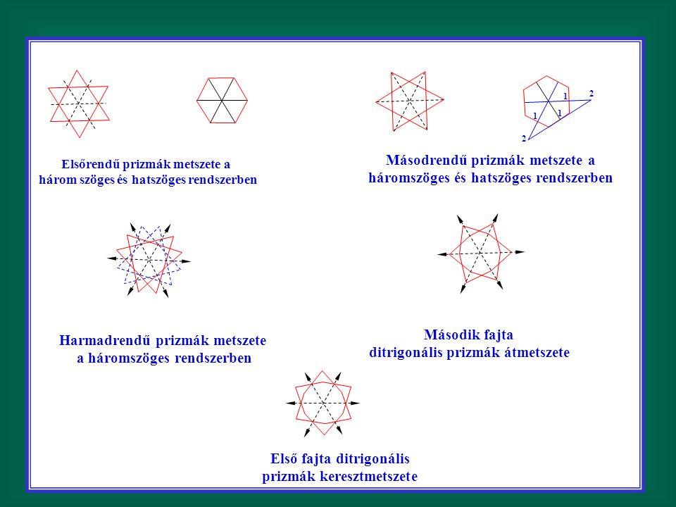 Elsőrendű prizmák metszete a három szöges és hatszöges rendszerben 1 1 1 2 2 Másodrendű prizmák metszete a háromszöges és hatszöges rendszerben Harmad