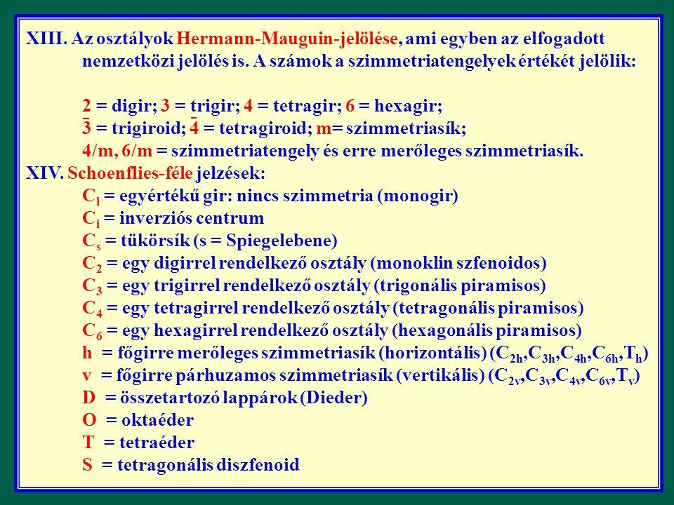 XIII. Az osztályok Hermann-Mauguin-jelölése, ami egyben az elfogadott nemzetközi jelölés is. A számok a szimmetriatengelyek értékét jelölik: 2 = digir