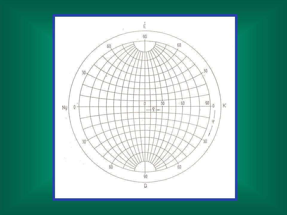 32 kristályosztály összefoglaló táblázata sztereografikus projekcióban Triklin+monoklin Rombos Trigonális (Romboéderes) Tetragonális Hexagonális Szabályos Tetartoéderes (negyedes) Paramorf Enantiomorf Hemimorf Holoéderes Hemiéderes (feles) Másodfajú - feles negyedes C11C11 Ci1Ci1 C22C22 CsmCsm C 2h 2/mD 2h mmm C 2v mm D 2 222 C33C33 C44C44C66C66 T23 C 3i 3C 4h 4/m D 3 32 D 4 42D 6 62 O43 C 6h 6/m T h m3 C 3v 3m C 4v 4mm C 6v 6mm T d 43m D 3d 3m D 4h 4/mmm D 6h 6/mmm O h m3m S44S44 D 2d 42m C 3h 6(3/m) D 3h 62m