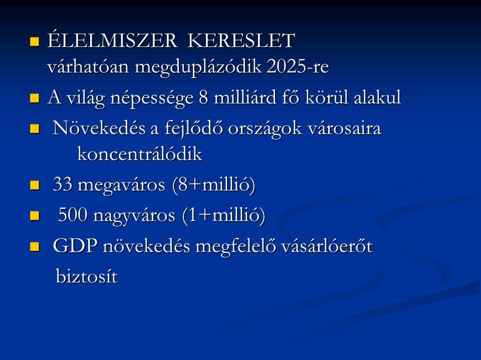 ÉLELMISZER KERESLET várhatóan megduplázódik 2025-re ÉLELMISZER KERESLET várhatóan megduplázódik 2025-re A világ népessége 8 milliárd fő körül alakul A