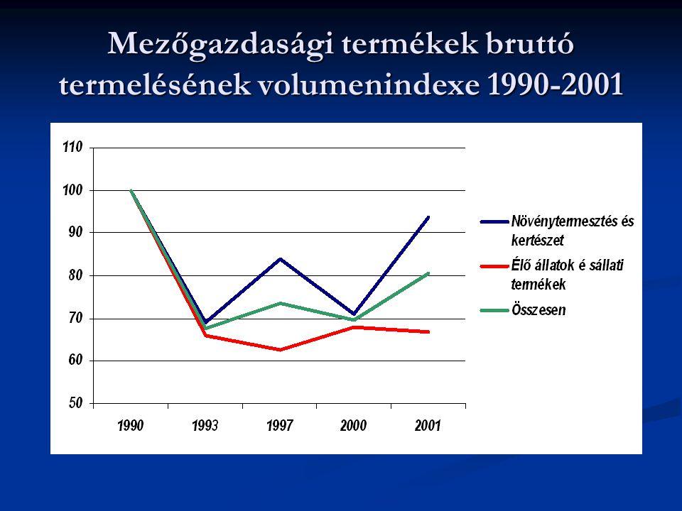 Mezőgazdasági termékek bruttó termelésének volumenindexe 1990-2001