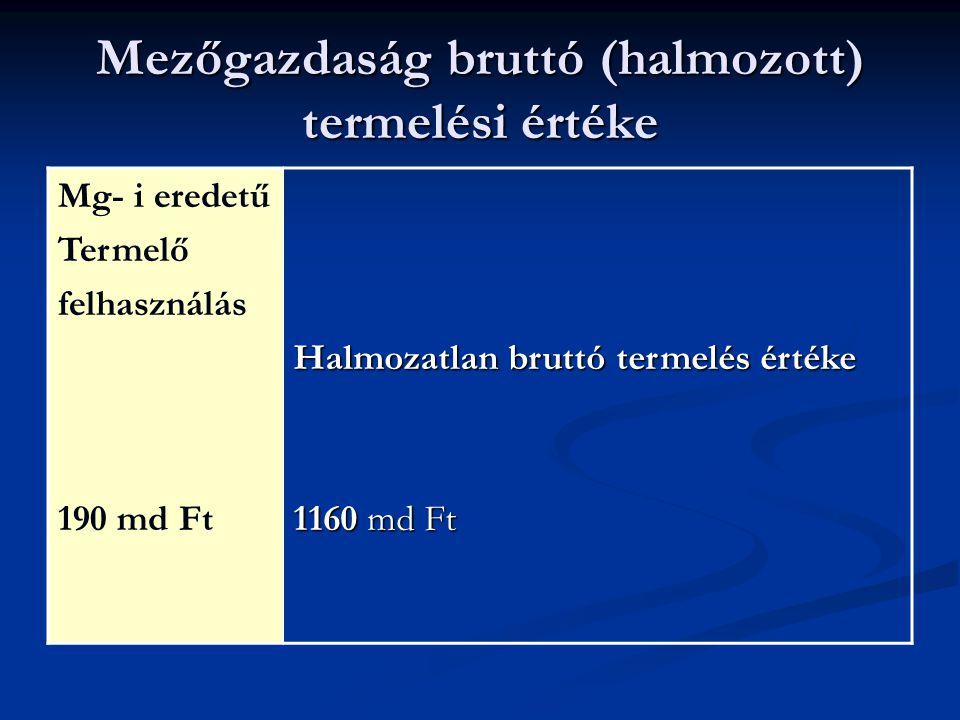Mezőgazdaság bruttó (halmozott) termelési értéke Mg- i eredetű Termelő felhasználás 190 md Ft Halmozatlan bruttó termelés értéke 1160 md Ft