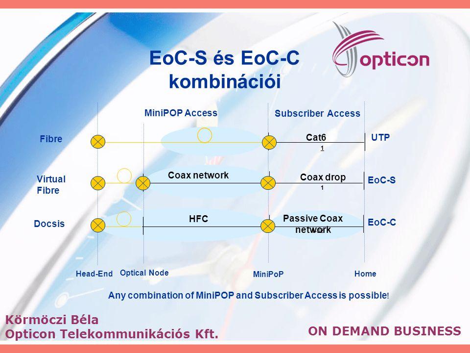 ON DEMAND BUSINESS EoC-S és EoC-C kombinációi Cat6 Fibre 1 Coax network 1 Coax drop Virtual Fibre HFC 1-32 Passive Coax network Docsis UTP EoC-S EoC-C
