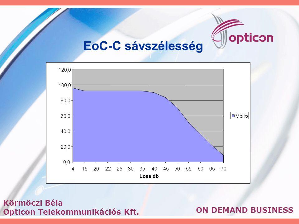 ON DEMAND BUSINESS Körmöczi Béla Opticon Telekommunikációs Kft. EoC-C sávszélesség 0,0 20,0 40,0 60,0 80,0 100,0 120,0 415202225303540455055606570 Los