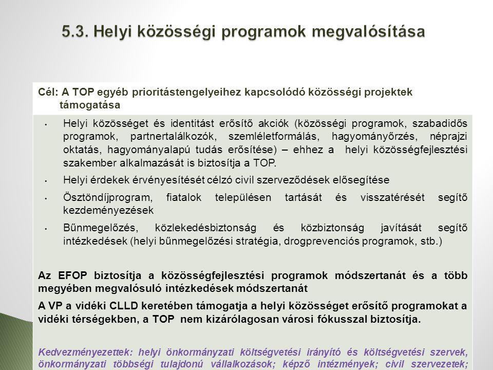 Cél: A TOP egyéb prioritástengelyeihez kapcsolódó közösségi projektek támogatása Helyi közösséget és identitást erősítő akciók (közösségi programok, szabadidős programok, partnertalálkozók, szemléletformálás, hagyományőrzés, néprajzi oktatás, hagyományalapú tudás erősítése) – ehhez a helyi közösségfejlesztési szakember alkalmazását is biztosítja a TOP.