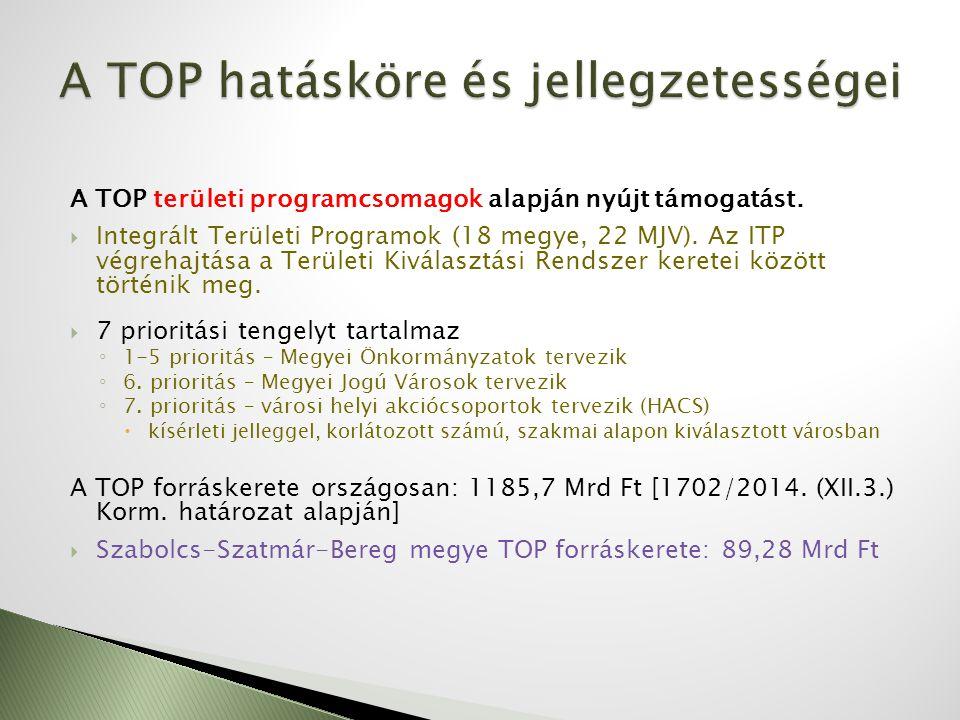 A TOP területi programcsomagok alapján nyújt támogatást.  Integrált Területi Programok (18 megye, 22 MJV). Az ITP végrehajtása a Területi Kiválasztás