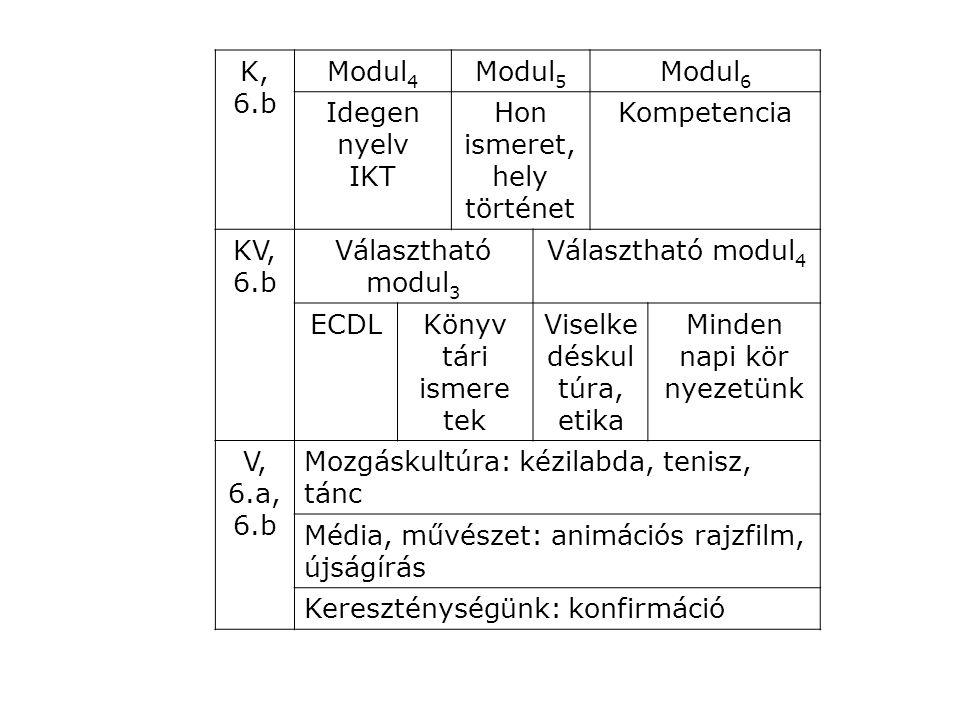 K, 6.b Modul 4 Modul 5 Modul 6 Idegen nyelv IKT Hon ismeret, hely történet Kompetencia KV, 6.b Választható modul 3 Választható modul 4 ECDLKönyv tári
