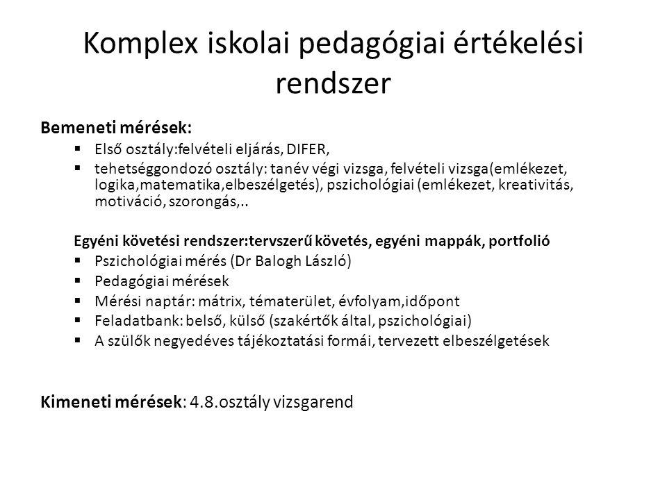 Komplex iskolai pedagógiai értékelési rendszer Bemeneti mérések:  Első osztály:felvételi eljárás, DIFER,  tehetséggondozó osztály: tanév végi vizsga