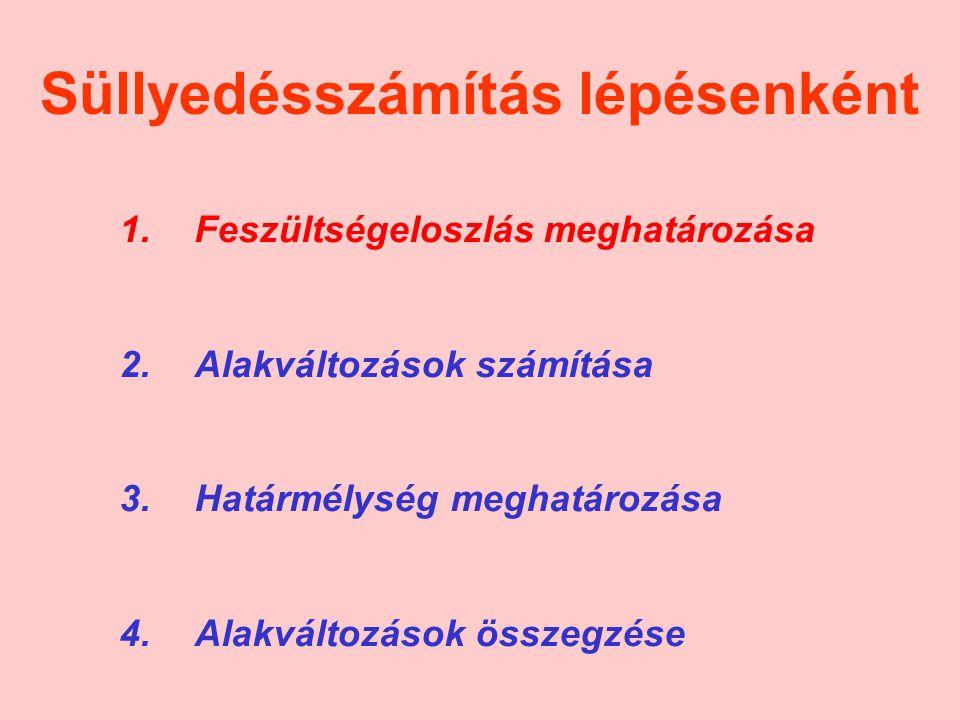 A határmélység bevezetésének szükségessége és fizikai indoka A σ z (z) feszültségfüggvények általában a z=  helyen adnak zérust.