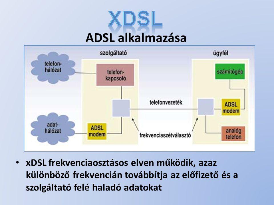 ADSL frekvenciaosztás: Aszimmetrikus: Letöltési sebesség nagyobb mint a fel Távolságok a központtól: – 2 Mbit/s =4800m – 6 Mbit/s =3600m – 8 Mbit/s =2700m Alkalmazása: gyors Internet elérés, távoli LAN elérés, távoli multimédiás alkalmazások