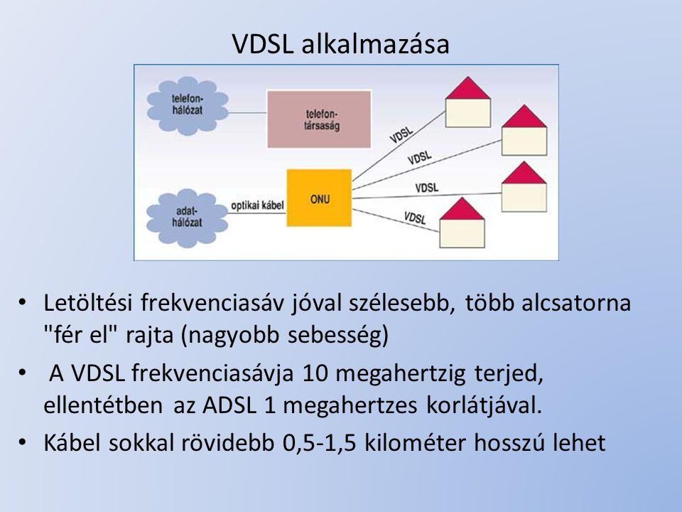 A VDSL-t az optikai hálózathoz illeszkedőnek tervezték, a VDSL-vonalak egy optikai hálózati interfészhez (ONU) csatlakoznak, ez 1-1,5 kilométer sugarú körben biztosítja a nagy sávszélességű szolgáltatásokhoz való csatlakozást.