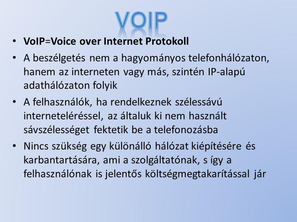 A végberendezéssel a világon akárhol bejelentkezhetünk a szolgáltatóhoz megfelelő szoftver- el vagy IP telefonnal, hálózaton belül ingyenes beszélgetés Használatához szükséges: VOIP telefon vagy hagyományos telefon készülék(megfelelő modemmel) vagy számítógép megfelelő szoftverrel (pl.: Skype)
