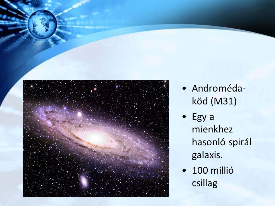 Androméda- köd (M31) Egy a mienkhez hasonló spirál galaxis. 100 millió csillag