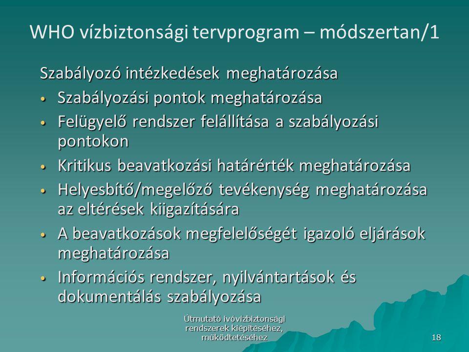 Útmutató ivóvízbiztonsági rendszerek kiépítéséhez, működtetéséhez 18 WHO vízbiztonsági tervprogram – módszertan/1 Szabályozó intézkedések meghatározás
