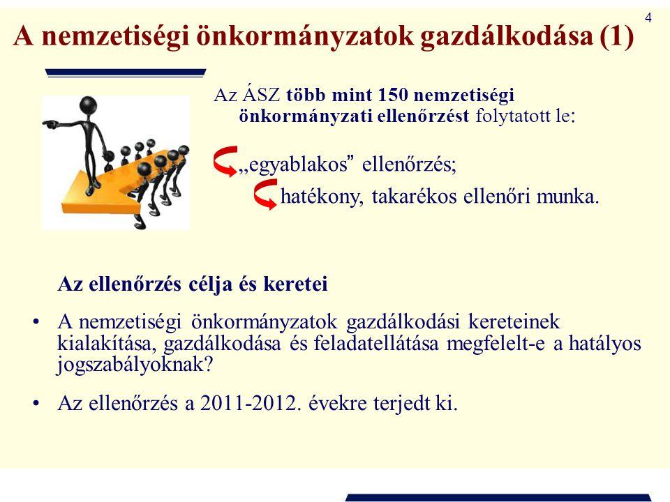 5 A nemzetiségi önkormányzatok gazdálkodása (2) Általános tapasztalatok (példák): - az együttműködési megállapodás nem felelt meg teljes körűen a jogszabályi előírásoknak; - a jogszabályi előírásoknak nem megfelelő, hiányos tartalmú szabályzatok; - a jegyző jogszabályban előírt határidőn túli kincstári adatszolgáltatása; - a jegyző nem biztosította a nemzetiségi önkormányzatok gazdálkodására vonatkozó belső ellenőrzést; - a feladatalapú támogatás felhasználásának elszámolása nem a jogszabályi előírások szerint történt, egyes esetekben a felhasználás jogszerűtlen volt.