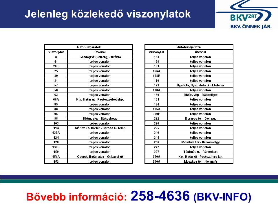 Jelenleg közlekedő viszonylatok Bővebb információ: 258-4636 (BKV-INFO)
