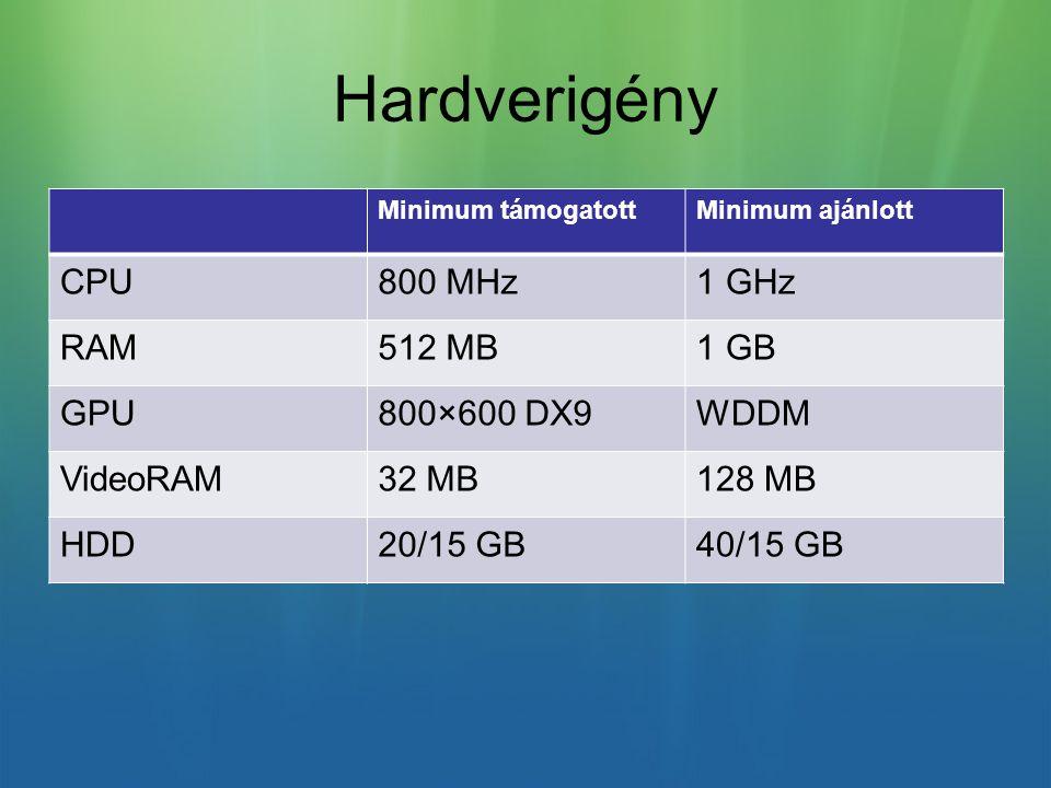Hardverigény Minimum támogatottMinimum ajánlott CPU800 MHz1 GHz RAM512 MB1 GB GPU800×600 DX9WDDM VideoRAM32 MB128 MB HDD20/15 GB40/15 GB