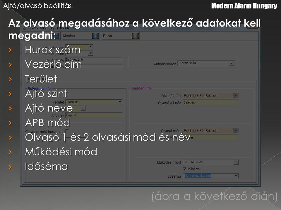 Az olvasó megadásához a következő adatokat kell megadni: › Hurok szám › Vezérlő cím › Terület › Ajtó szint › Ajtó neve › APB mód › Olvasó 1 és 2 olvasási mód és név › Működési mód › Időséma (ábra a következő dián) Modern Alarm Hungary Ajtó/olvasó beállítás