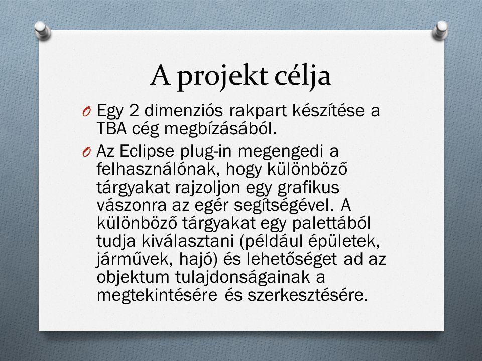 A projekt célja O Egy 2 dimenziós rakpart készítése a TBA cég megbízásából.