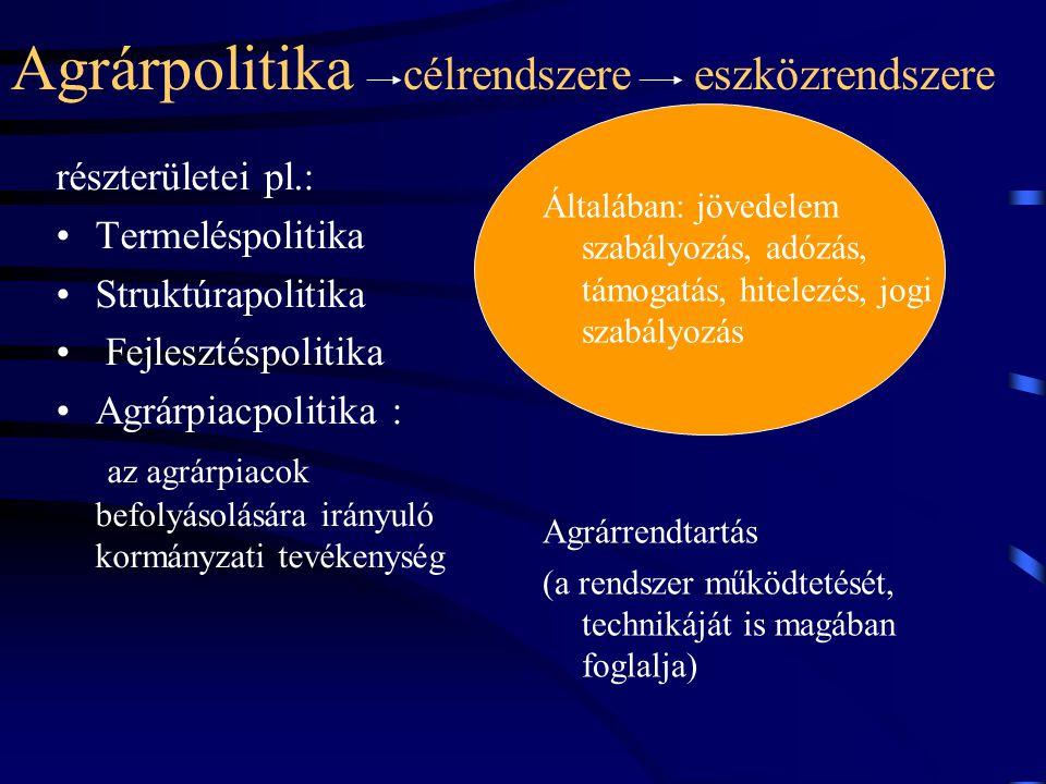 Agrárpolitika célrendszere eszközrendszere részterületei pl.: Termeléspolitika Struktúrapolitika Fejlesztéspolitika Agrárpiacpolitika : az agrárpiacok