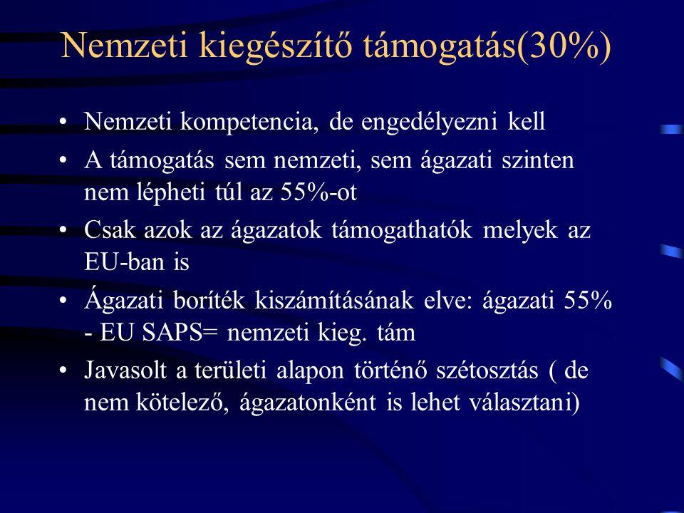 Nemzeti kiegészítő támogatás(30%) Nemzeti kompetencia, de engedélyezni kell A támogatás sem nemzeti, sem ágazati szinten nem lépheti túl az 55%-ot Csa