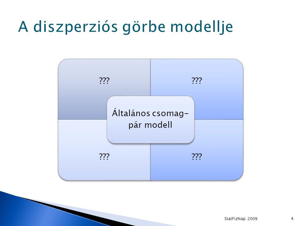 5  a forgalom folyadék közelítése  a diszperziós görbe paraméterei: p – próba csomag mérete B – háttérforgalom mennyisége C - a hálózat fizikai kapacitása  helyes aszimptotikus viselkedés  eltérés a töréspont környezetében StatFizNap 2009 B háttérforgalom próba csomagok C