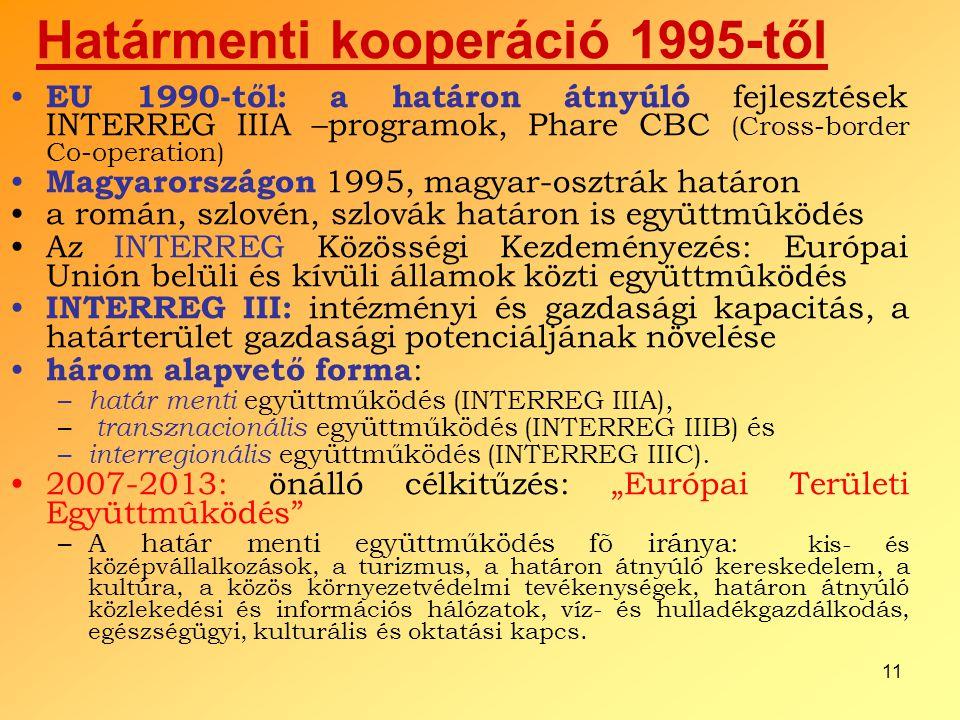 11 Határmenti kooperáció 1995-től EU 1990-től: a határon átnyúló fejlesztések INTERREG IIIA –programok, Phare CBC (Cross-border Co-operation) Magyaror