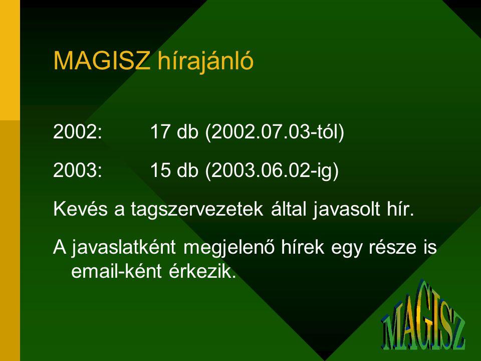 MAGISZ hírajánló 2002:17 db (2002.07.03-tól) 2003:15 db (2003.06.02-ig) Kevés a tagszervezetek által javasolt hír.