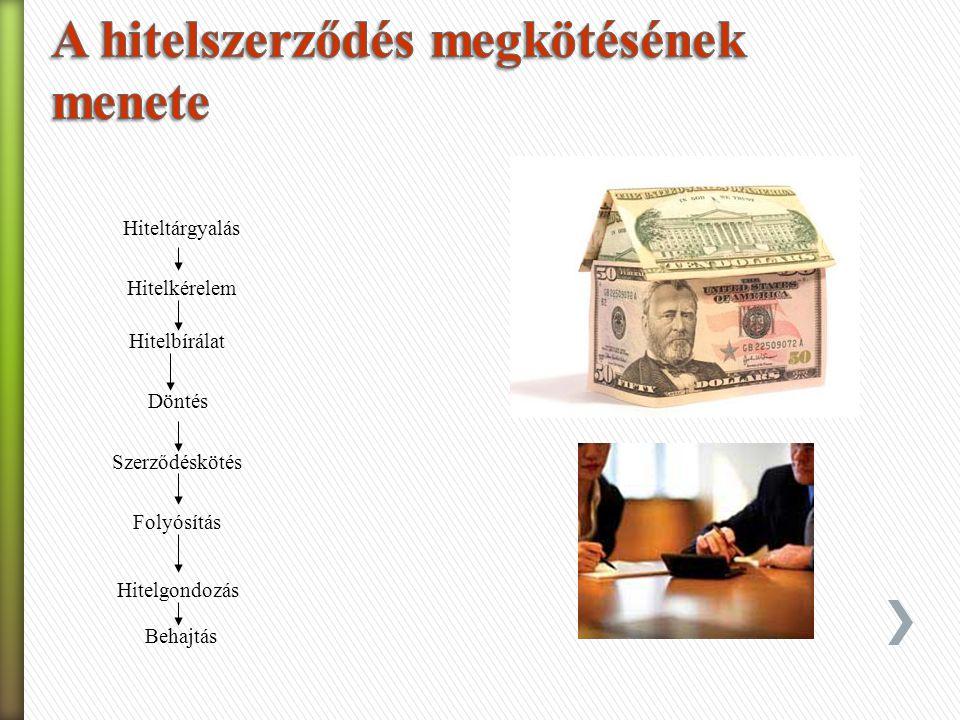 A hitel fogalmát többféleképpen határozzák meg, amelyek közül a legáltalánosabban elfogadott, hogy ˃ a hitelt nyújtó pénzeszközöket, árukat vagy szolg