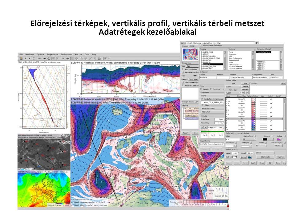 Előrejelzési térképek, vertikális profil, vertikális térbeli metszet Adatrétegek kezelőablakai