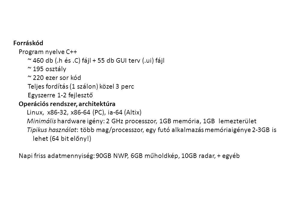 Forráskód Program nyelve C++ ~ 460 db (.h és.C) fájl + 55 db GUI terv (.ui) fájl ~ 195 osztály ~ 220 ezer sor kód Teljes fordítás (1 szálon) közel 3 p