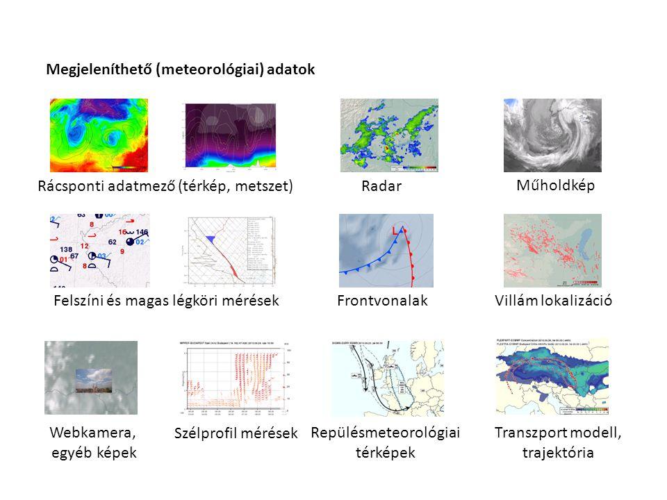 Megjeleníthető (meteorológiai) adatok Rácsponti adatmező (netCDF, GRIB) Radar- és műholdképek (bináris, netCDF, HDF-5) Számított műholdas produktumok (HDF-5) Felszíni és magas légköri mérések (netCDF) Szélprofil mérések (ASCII szöveg) Villám lokalizációs mérés (netCDF) Frontvonalak (ASCII szöveg) Webkamera képek és más alkalmazással készült képek (szabványos képformátum) Repülésmeteorológiai térképek (BUFR) Transzport modell eredmények (netCDF) Trajektória számítások eredménye (netCDF) Megjeleníthető (állandó) földrajzi elemek Domborzat, természetes és mesterséges földrajzi elemek, közigazgatási határok (shape, ASCII szöveg, netCDF, bináris)