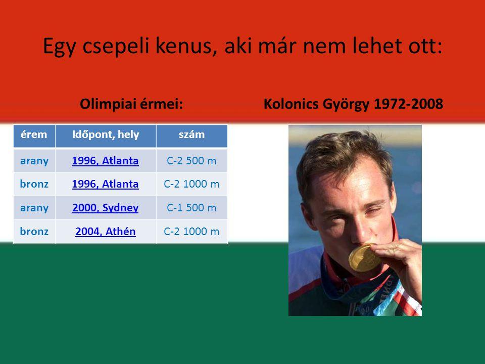 Egy csepeli kenus, aki már nem lehet ott: Olimpiai érmei: éremIdőpont, helyszám arany1996, AtlantaC-2 500 m bronz1996, AtlantaC-2 1000 m arany2000, Sy