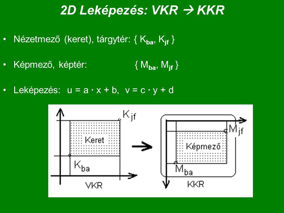 2D Leképezés: VKR  KKR Nézetmező (keret), tárgytér: { K ba, K jf } Képmező, képtér: { M ba, M jf } Leképezés: u = a · x + b, v = c · y + d