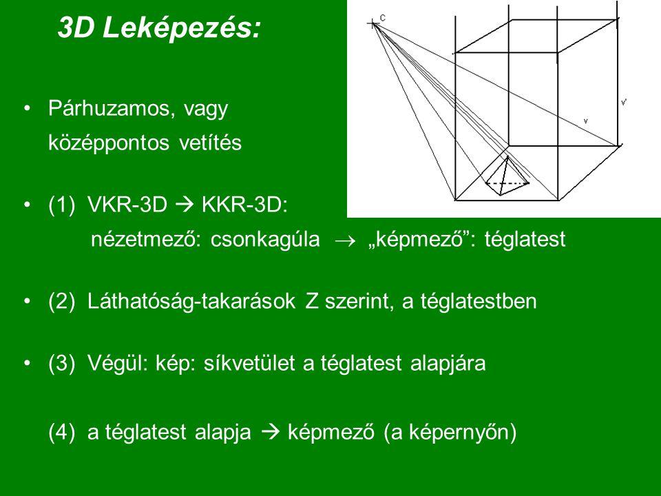"""3D Leképezés: Párhuzamos, vagy középpontos vetítés (1) VKR-3D  KKR-3D: nézetmező: csonkagúla  """"képmező : téglatest (2) Láthatóság-takarások Z szerint, a téglatestben (3) Végül: kép: síkvetület a téglatest alapjára (4) a téglatest alapja  képmező (a képernyőn)"""