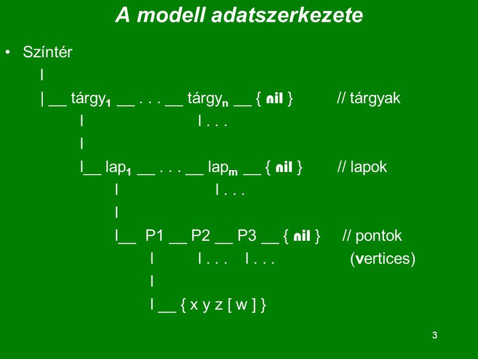 3 A modell adatszerkezete Színtér l | __ tárgy 1 __...