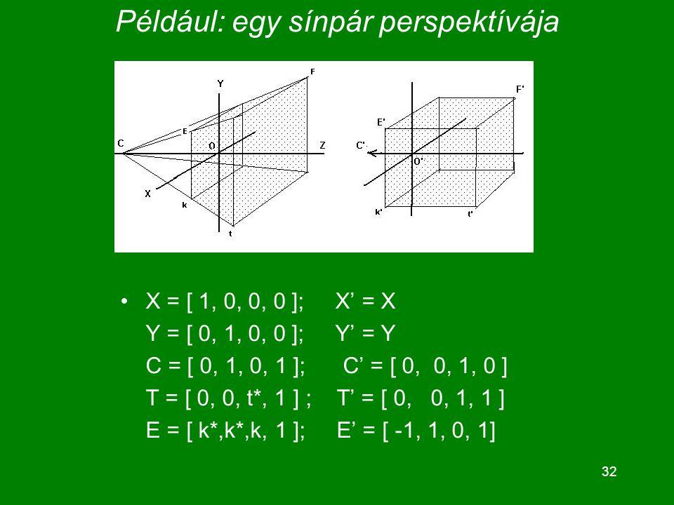 32 Például: egy sínpár perspektívája X = [ 1, 0, 0, 0 ]; X' = X Y = [ 0, 1, 0, 0 ]; Y' = Y C = [ 0, 1, 0, 1 ]; C' = [ 0, 0, 1, 0 ] T = [ 0, 0, t*, 1 ] ; T' = [ 0, 0, 1, 1 ] E = [ k*,k*,k, 1 ]; E' = [ -1, 1, 0, 1]