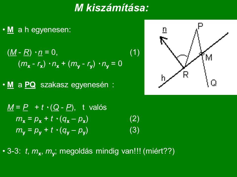 M kiszámítása: M a h egyenesen: (M - R) ٠n = 0, (1) (m x - r x ) ٠n x + (m y - r y ) ٠n y = 0 M a PQ szakasz egyenesén : M = P + t ٠(Q - P), t valós m x = p x + t ٠(q x – p x ) (2) m y = p y + t ٠(q y – p y ) (3) 3-3: t, m x, m y ; megoldás mindig van!!.