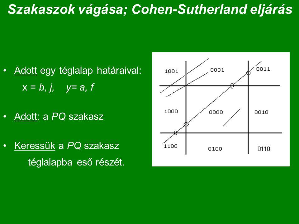 Szakaszok vágása; Cohen-Sutherland eljárás Adott egy téglalap határaival: x = b, j, y= a, f Adott: a PQ szakasz Keressük a PQ szakasz téglalapba eső részét.