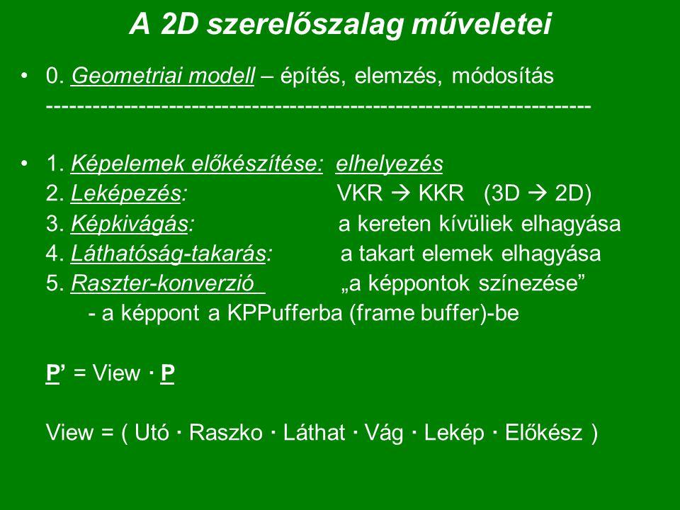 A 2D szerelőszalag műveletei 0.