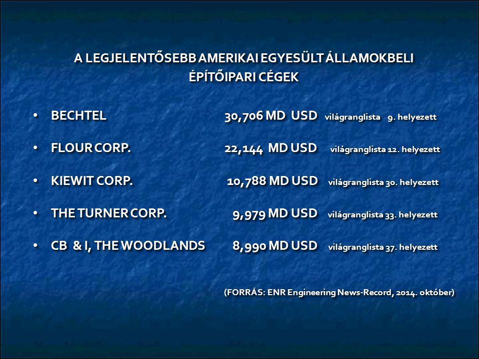 A LEGJELENTŐSEBB AMERIKAI EGYESÜLT ÁLLAMOKBELI ÉPÍTŐIPARI CÉGEK BECHTEL30,706 MD USD világranglista 9.