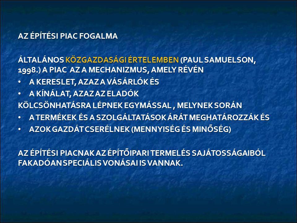 AZ ÉPÍTÉSI PIAC FOGALMA ÁLTALÁNOS KÖZGAZDASÁGI ÉRTELEMBEN (PAUL SAMUELSON, 1998.) A PIAC AZ A MECHANIZMUS, AMELY RÉVÉN A KERESLET, AZAZ A VÁSÁRLÓK ÉS A KERESLET, AZAZ A VÁSÁRLÓK ÉS A KÍNÁLAT, AZAZ AZ ELADÓK A KÍNÁLAT, AZAZ AZ ELADÓK KÖLCSÖNHATÁSRA LÉPNEK EGYMÁSSAL, MELYNEK SORÁN A TERMÉKEK ÉS A SZOLGÁLTATÁSOK ÁRÁT MEGHATÁROZZÁK ÉS A TERMÉKEK ÉS A SZOLGÁLTATÁSOK ÁRÁT MEGHATÁROZZÁK ÉS AZOK GAZDÁT CSERÉLNEK (MENNYISÉG ÉS MINŐSÉG) AZOK GAZDÁT CSERÉLNEK (MENNYISÉG ÉS MINŐSÉG) AZ ÉPÍTÉSI PIACNAK AZ ÉPÍTŐIPARI TERMELÉS SAJÁTOSSÁGAIBÓL FAKADÓAN SPECIÁLIS VONÁSAI IS VANNAK.