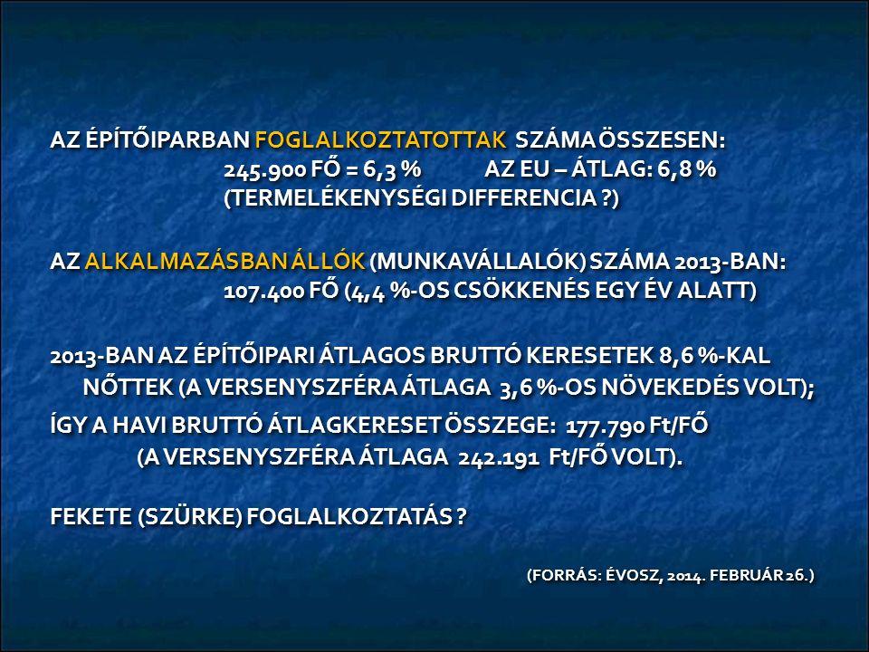 AZ ÉPÍTŐIPARBAN FOGLALKOZTATOTTAK SZÁMA ÖSSZESEN: 245.900 FŐ = 6,3 % AZ EU – ÁTLAG: 6,8 % (TERMELÉKENYSÉGI DIFFERENCIA ?) AZ ALKALMAZÁSBAN ÁLLÓK (MUNKAVÁLLALÓK) SZÁMA 2013-BAN: 107.400 FŐ (4,4 %-OS CSÖKKENÉS EGY ÉV ALATT) 2013-BAN AZ ÉPÍTŐIPARI ÁTLAGOS BRUTTÓ KERESETEK 8,6 %-KAL NŐTTEK (A VERSENYSZFÉRA ÁTLAGA 3,6 %-OS NÖVEKEDÉS VOLT); ÍGY A HAVI BRUTTÓ ÁTLAGKERESET ÖSSZEGE: 177.790 Ft/FŐ (A VERSENYSZFÉRA ÁTLAGA 242.191 Ft/FŐ VOLT).