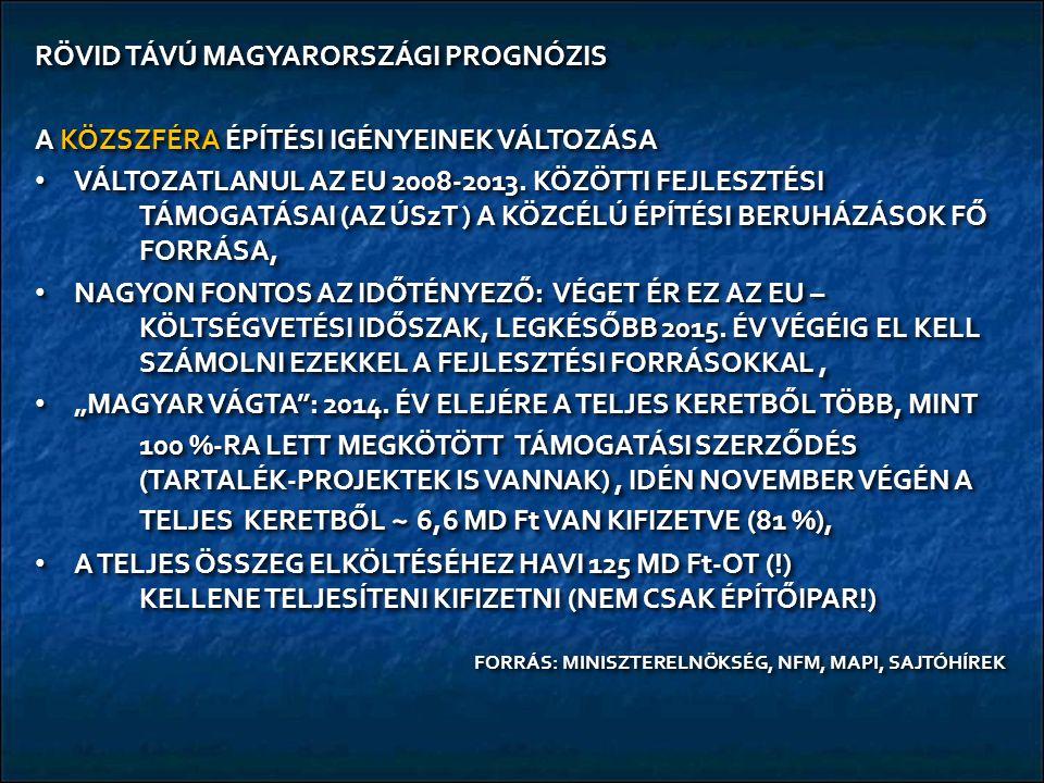 RÖVID TÁVÚ MAGYARORSZÁGI PROGNÓZIS A KÖZSZFÉRA ÉPÍTÉSI IGÉNYEINEK VÁLTOZÁSA VÁLTOZATLANUL AZ EU 2008-2013. KÖZÖTTI FEJLESZTÉSI TÁMOGATÁSAI (AZ ÚSzT )