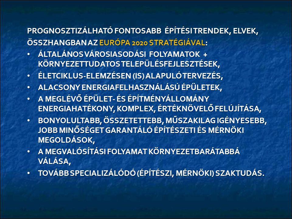 PROGNOSZTIZÁLHATÓ FONTOSABB ÉPÍTÉSI TRENDEK, ELVEK, ÖSSZHANGBAN AZ EURÓPA 2020 STRATÉGIÁVAL: ÁLTALÁNOS VÁROSIASODÁSI FOLYAMATOK + KÖRNYEZETTUDATOS TELEPÜLÉSFEJLESZTÉSEK, ÁLTALÁNOS VÁROSIASODÁSI FOLYAMATOK + KÖRNYEZETTUDATOS TELEPÜLÉSFEJLESZTÉSEK, ÉLETCIKLUS-ELEMZÉSEN (IS) ALAPULÓ TERVEZÉS, ÉLETCIKLUS-ELEMZÉSEN (IS) ALAPULÓ TERVEZÉS, ALACSONY ENERGIAFELHASZNÁLÁSÚ ÉPÜLETEK, ALACSONY ENERGIAFELHASZNÁLÁSÚ ÉPÜLETEK, A MEGLÉVŐ ÉPÜLET- ÉS ÉPÍTMÉNYÁLLOMÁNY ENERGIAHATÉKONY, KOMPLEX, ÉRTÉKNÖVELŐ FELÚJÍTÁSA, A MEGLÉVŐ ÉPÜLET- ÉS ÉPÍTMÉNYÁLLOMÁNY ENERGIAHATÉKONY, KOMPLEX, ÉRTÉKNÖVELŐ FELÚJÍTÁSA, BONYOLULTABB, ÖSSZETETTEBB, MŰSZAKILAG IGÉNYESEBB, JOBB MINŐSÉGET GARANTÁLÓ ÉPÍTÉSZETI ÉS MÉRNÖKI MEGOLDÁSOK, BONYOLULTABB, ÖSSZETETTEBB, MŰSZAKILAG IGÉNYESEBB, JOBB MINŐSÉGET GARANTÁLÓ ÉPÍTÉSZETI ÉS MÉRNÖKI MEGOLDÁSOK, A MEGVALÓSÍTÁSI FOLYAMAT KÖRNYEZETBARÁTABBÁ VÁLÁSA, A MEGVALÓSÍTÁSI FOLYAMAT KÖRNYEZETBARÁTABBÁ VÁLÁSA, TOVÁBB SPECIALIZÁLÓDÓ (ÉPÍTÉSZI, MÉRNÖKI) SZAKTUDÁS.