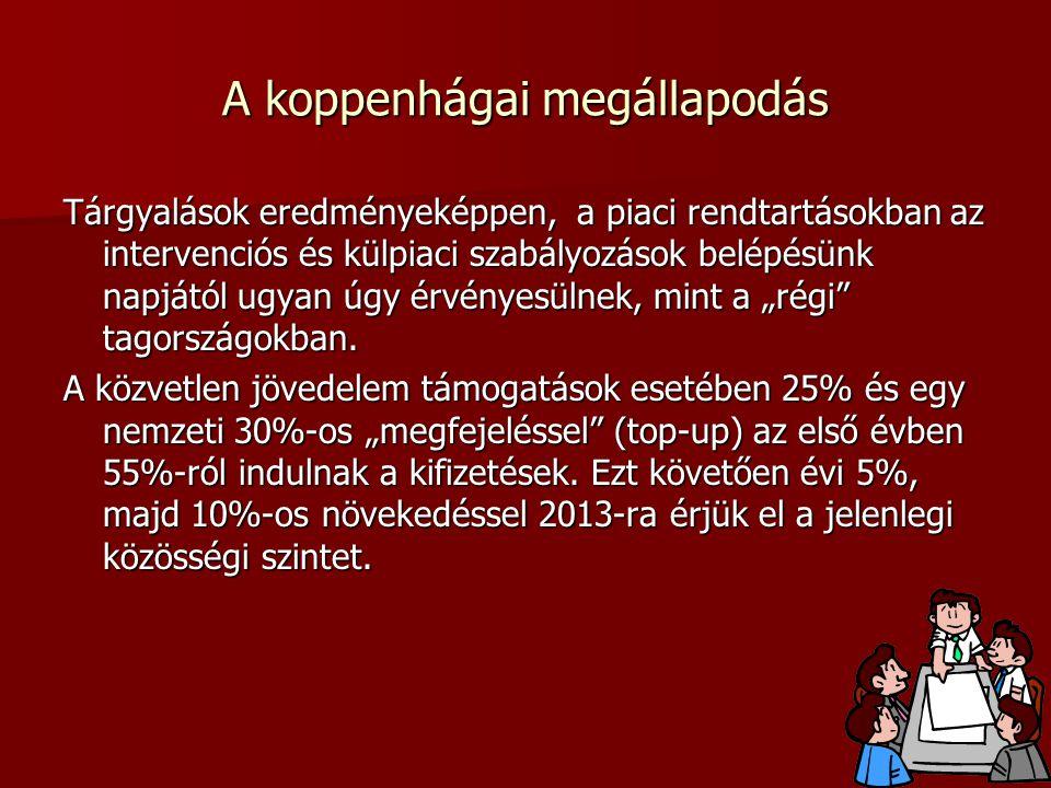 A koppenhágai megállapodás Tárgyalások eredményeképpen, a piaci rendtartásokban az intervenciós és külpiaci szabályozások belépésünk napjától ugyan úg