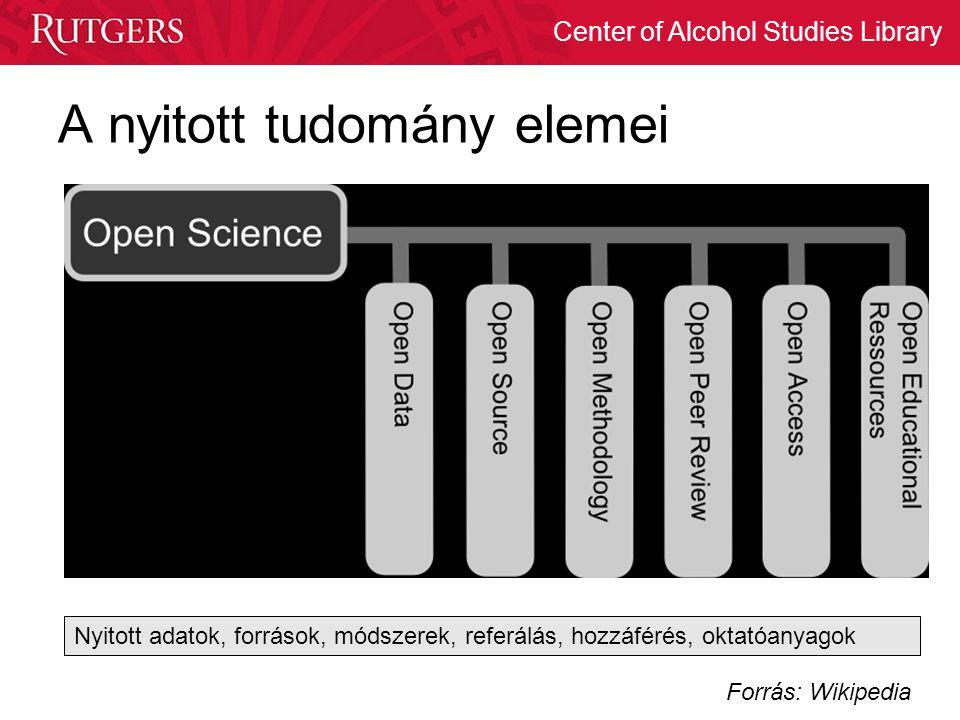 Center of Alcohol Studies Library A nyitott tudomány elemei Nyitott adatok, források, módszerek, referálás, hozzáférés, oktatóanyagok Forrás: Wikipedi