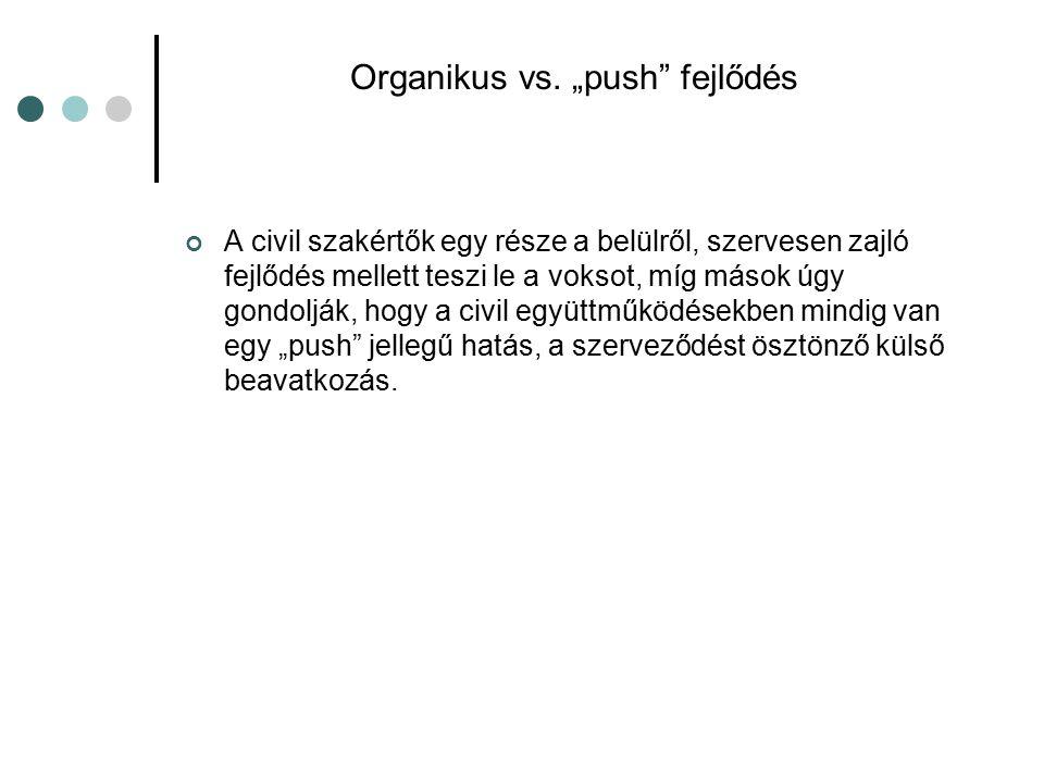 """Organikus vs. """"push"""" fejlődés A civil szakértők egy része a belülről, szervesen zajló fejlődés mellett teszi le a voksot, míg mások úgy gondolják, hog"""