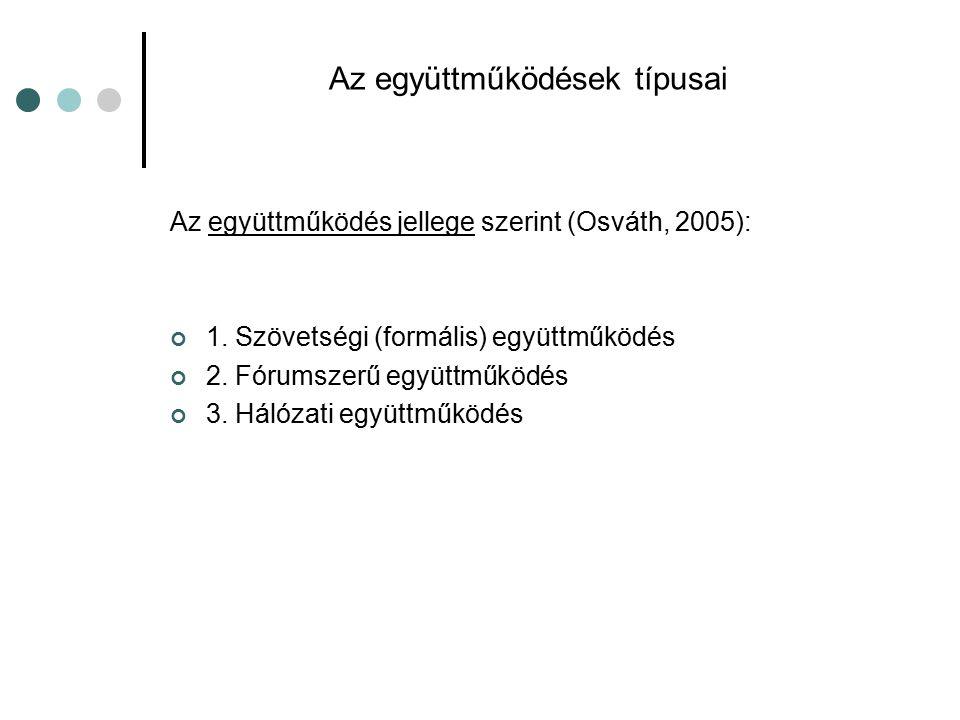 Az együttműködések típusai Az együttműködés jellege szerint (Osváth, 2005): 1. Szövetségi (formális) együttműködés 2. Fórumszerű együttműködés 3. Háló