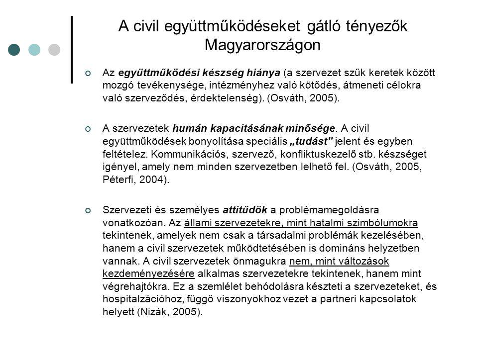 A civil együttműködéseket gátló tényezők Magyarországon Az együttműködési készség hiánya (a szervezet szűk keretek között mozgó tevékenysége, intézmén